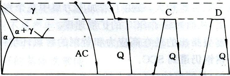 什么是雙相鋼?有哪些特點? 技術信息 第4張