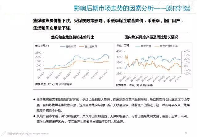 十一月钢材价格走势-11.webp.jpg