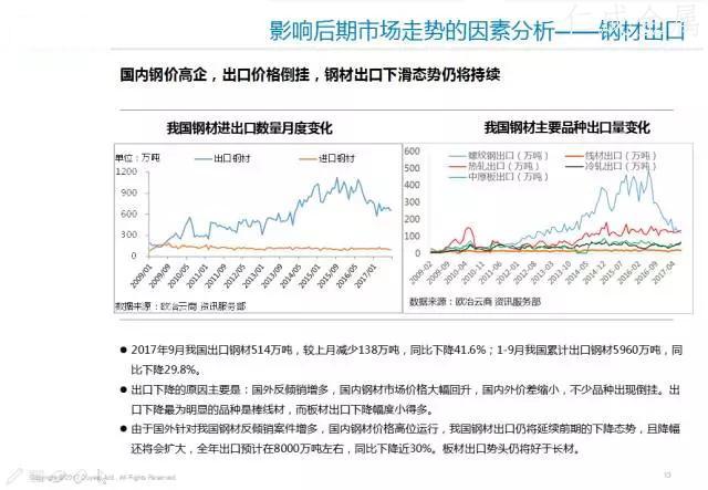 十一月钢材价格走势-12.webp.jpg