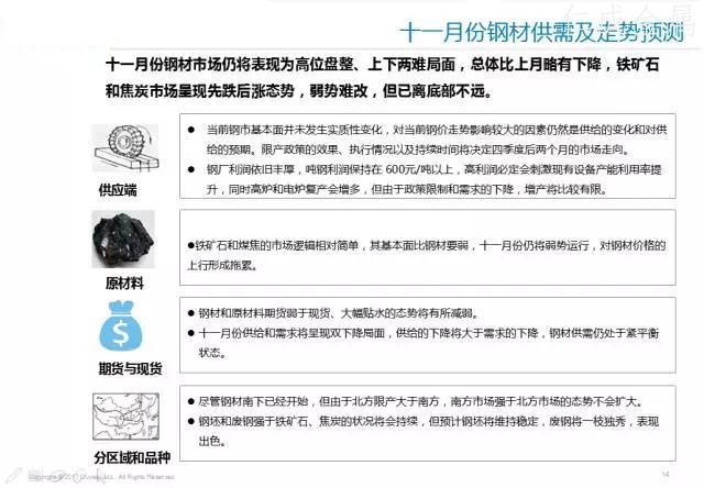 十一月钢材价格走势-13.webp.jpg