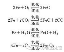 鋼管(精密鋼管)鋼的氧化、脫碳 技術信息 第2張