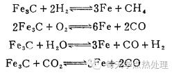 鋼管(精密鋼管)鋼的氧化、脫碳 技術信息 第9張