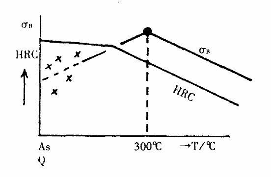 精密鋼管的硬度與抗拉強度的關系 技術信息 第1張