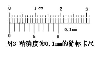 游标卡尺的读数方法