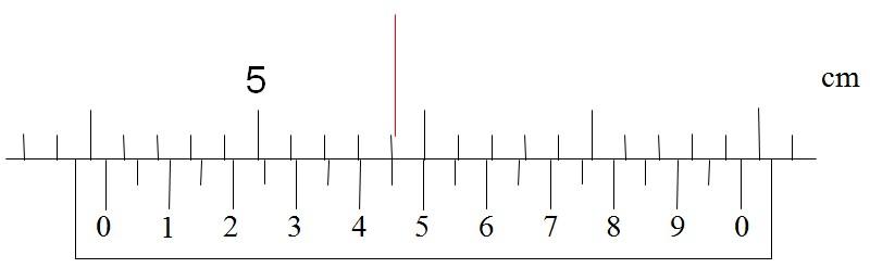 游标卡尺读数