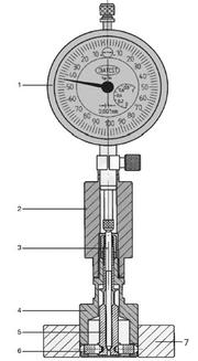 BMD塞规式测量系统手持量仪