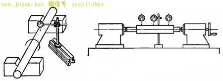 图4 轴类零件圆度、圆柱度及跳动.jpg