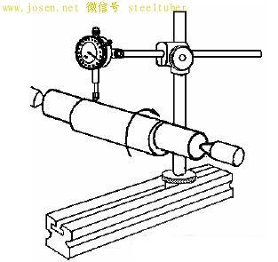 图5 在两顶尖上测量偏心距的方法.jpg