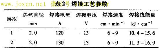 表2焊接工艺参数.jpg