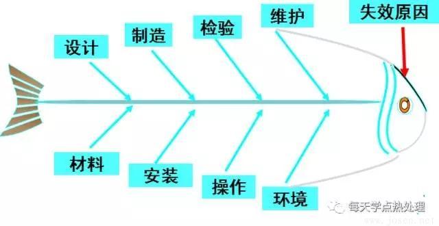 材料的失效分析-05.webp.jpg