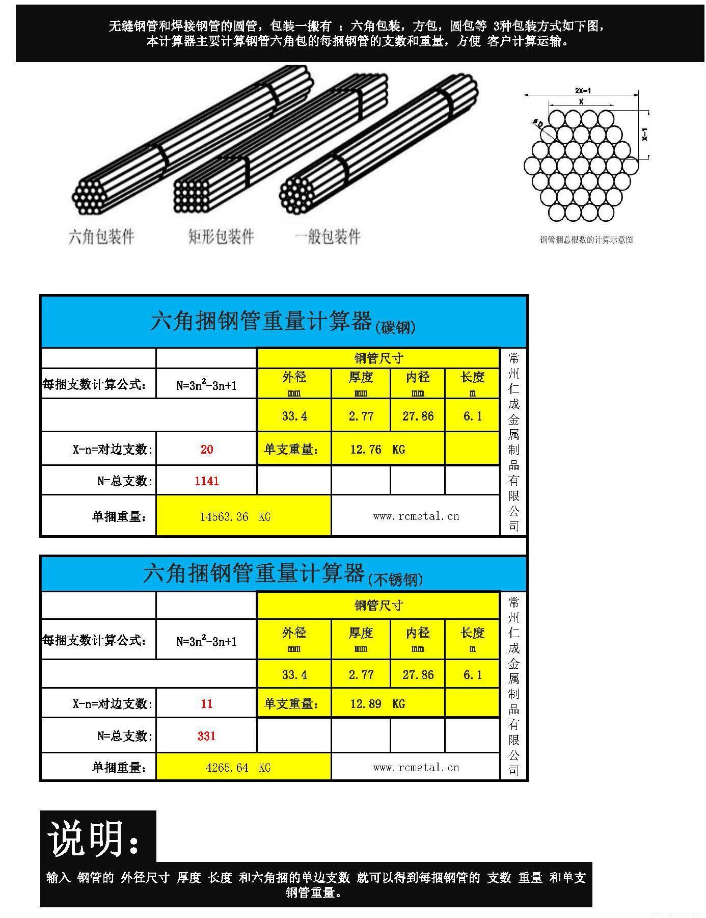 钢管六角捆包装重量计算器