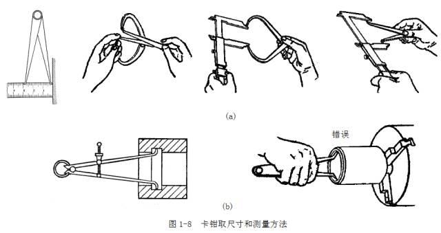 钢直尺、内外卡钳及塞尺的使用方法