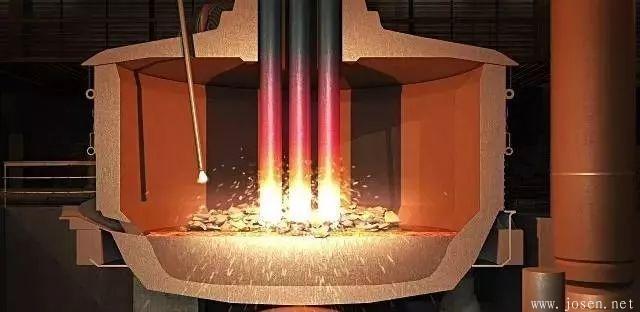 37种常用炼钢冶炼方法大汇总-3.jpg