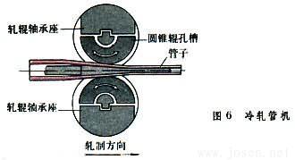 图6-冷轧管机