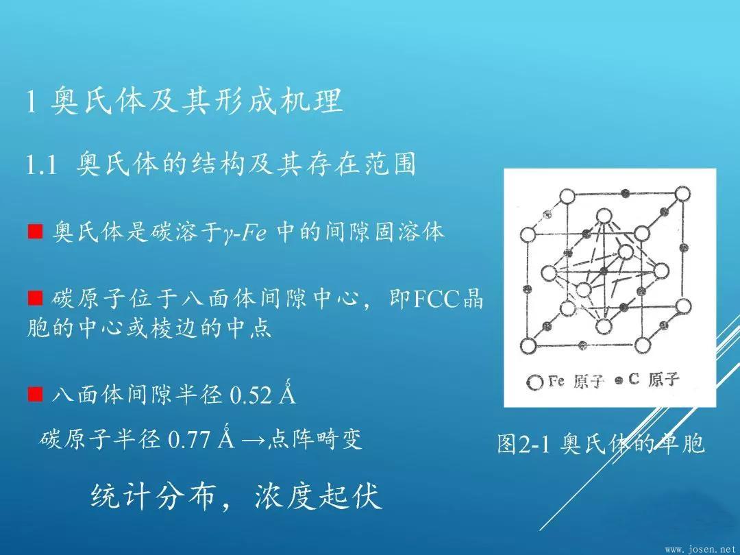 奥氏体-1.jpg