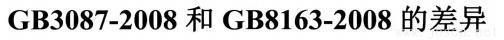 GB3087和GB8163 的差异