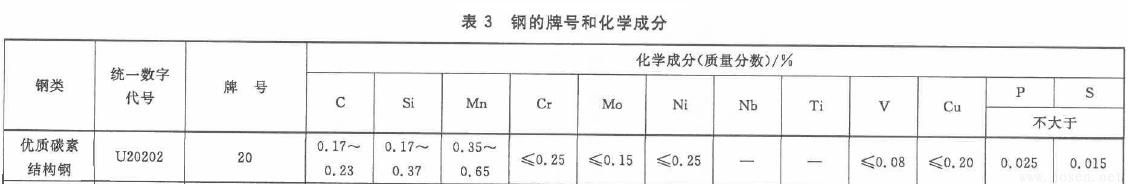 抗H2S碳钢无缝管化学成分