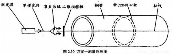 直线度-8659375.jpg