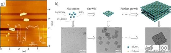 浙江大学王立与俞豪杰课题组制备出4.4 nm超薄二茂铁基金属有机框架纳米片