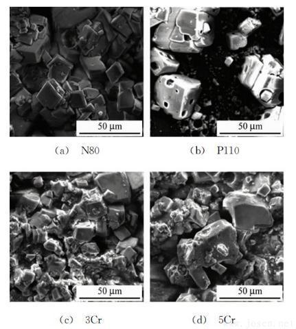 基于高温高压腐蚀试验研究油套管钢的腐蚀类型和腐蚀程度