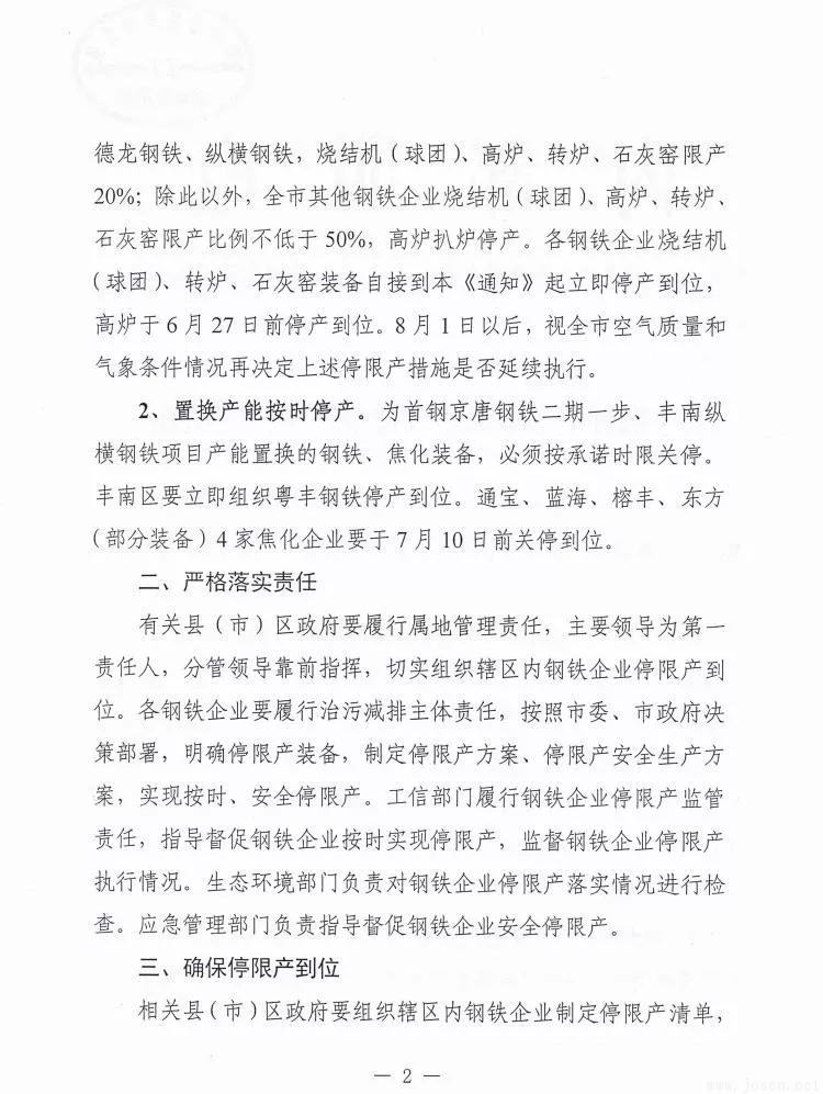 唐山市发布新一轮钢企停限产时间表!