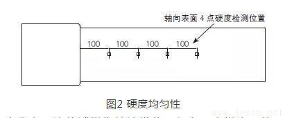 30CrNiMo8轴技术要求-3.jpg