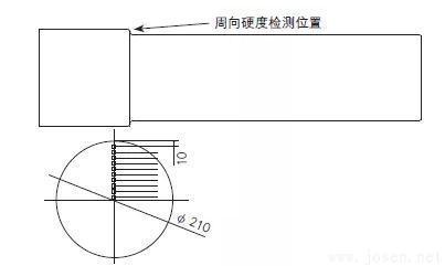 30CrNiMo8轴技术要求-4.jpg