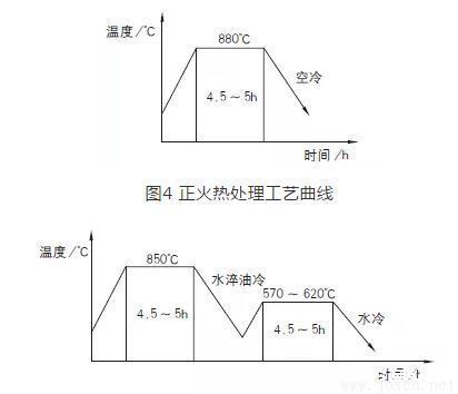 30CrNiMo8轴技术要求-5.jpg