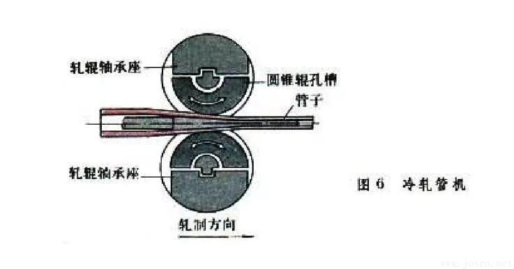 冷拔-冷轧管生产.jpg