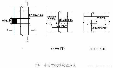 如图8a、b、c.jpg