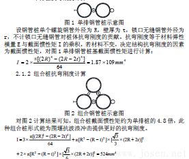 单排桩抗弯刚度计算.png