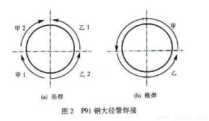 SA335P91钢管的焊接工艺图2.jpg
