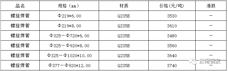 螺旋焊管.png
