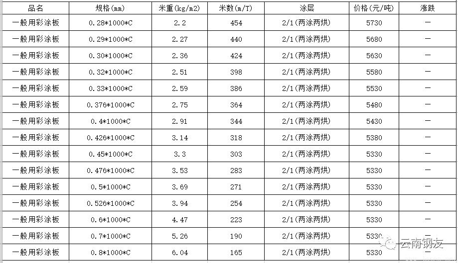 彩涂卷(华信).png