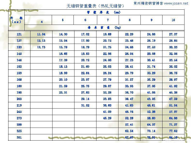 各种钢管理论重量表_页面_05.jpg