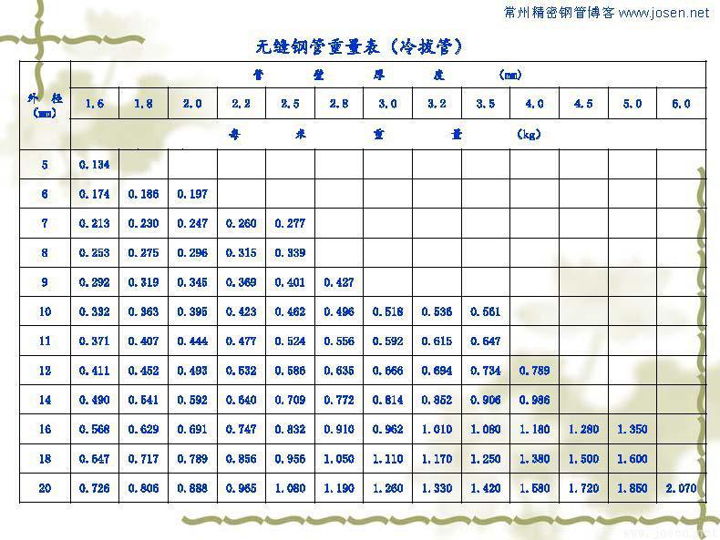 各种钢管理论重量表_页面_06.jpg