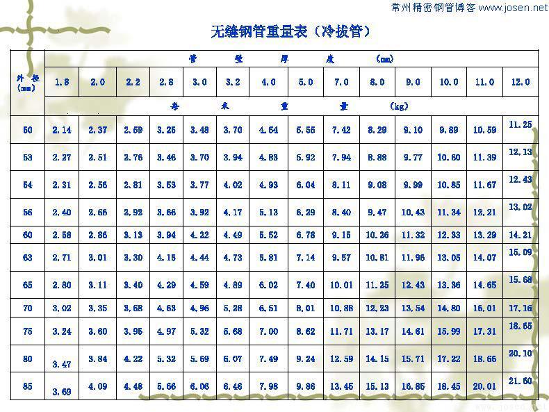 各种钢管理论重量表_页面_08.jpg