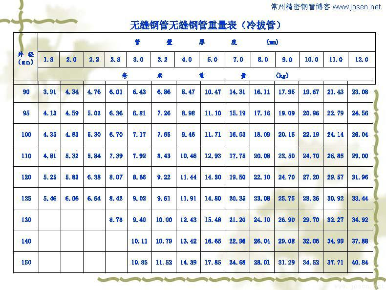 各种钢管理论重量表_页面_09.jpg