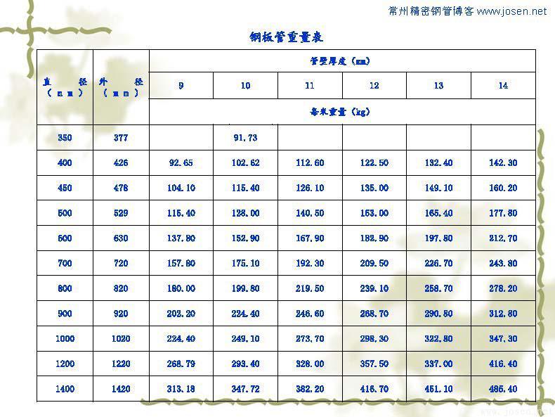 各种钢管理论重量表_页面_11.jpg