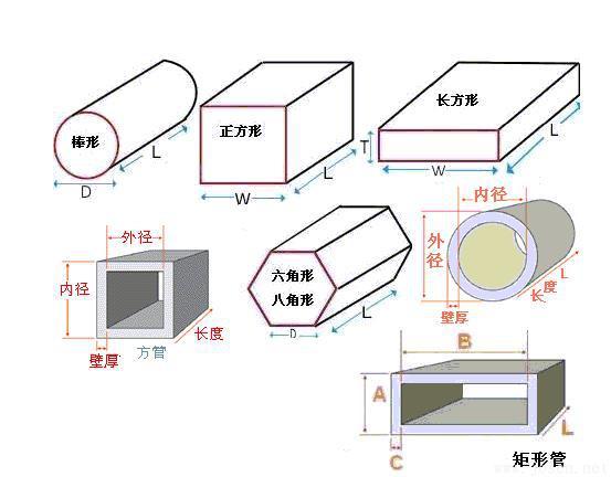 各种钢材理论重量计算公式(全面版)