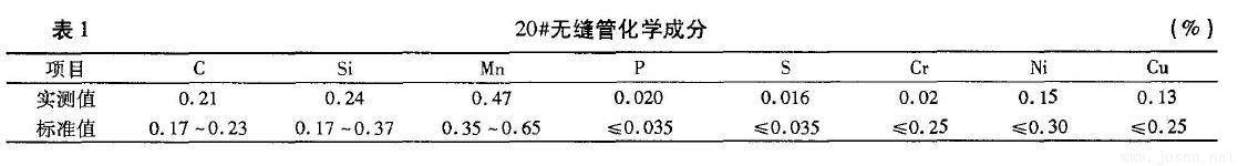 表1-20#无缝钢管化学成分.jpg