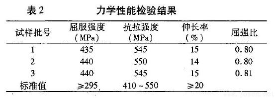 表2-20#无缝钢管力学性能检验结果.jpg