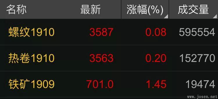 钢厂集体涨价-2.jpg
