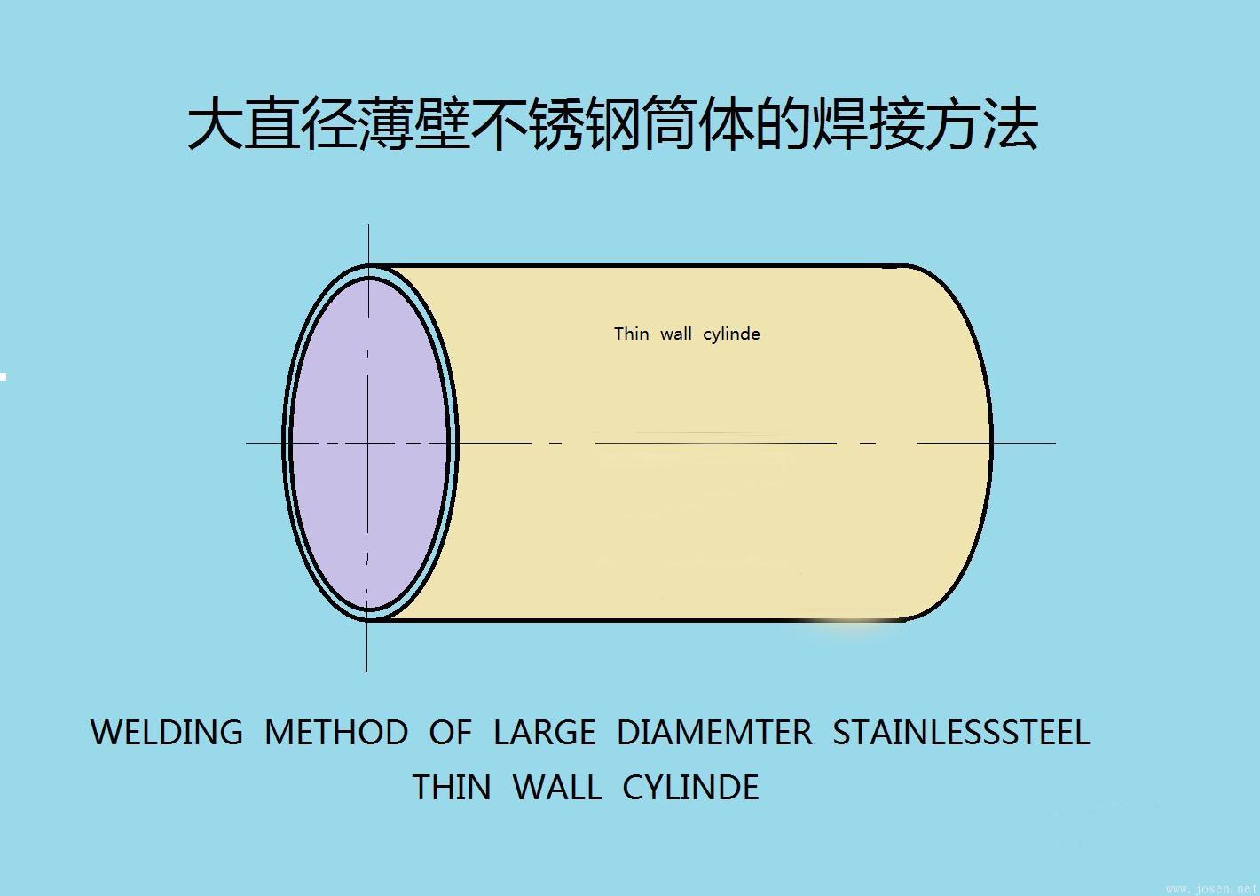 大直径不锈钢薄壁筒体的焊接方法