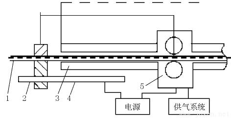 图 3   钎焊装置结构简图