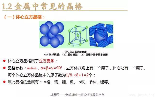 晶体结构基本知识-3.webp.jpg