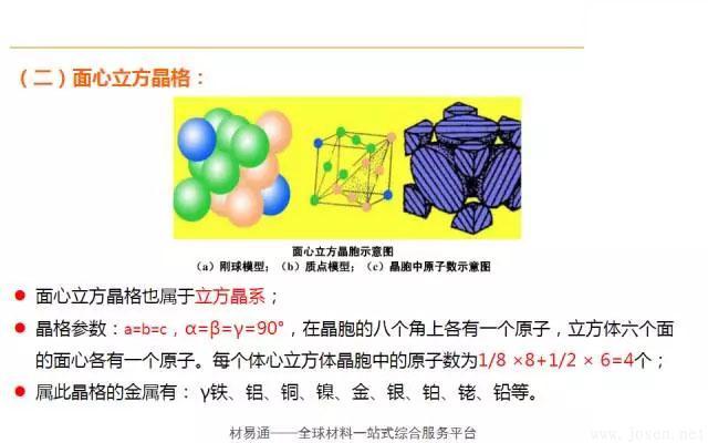 晶体结构基本知识-4.webp.jpg