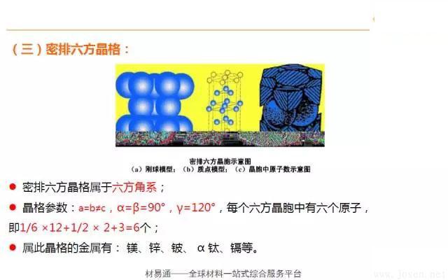 晶体结构基本知识-5.webp.jpg