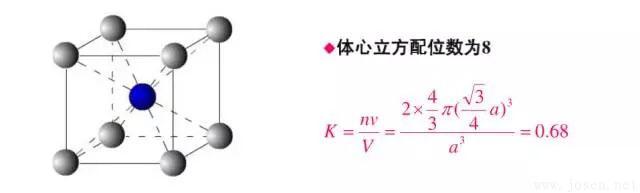 晶体结构基本知识-7.webp.jpg