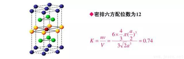 晶体结构基本知识-9.webp.jpg
